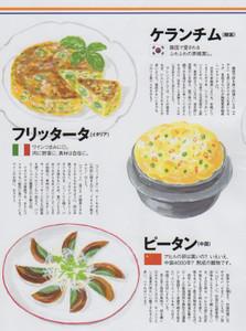 Ryouridansi_egg_2
